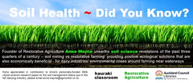 Soil Health - Did You Know?