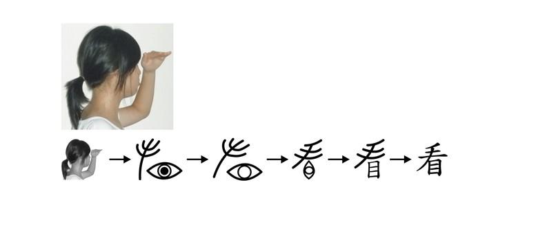 Introducing Chinese Language