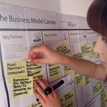 Business Model Canvas Workshop: SOLD OUT