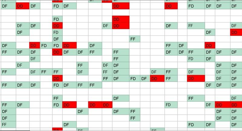 hastighet dating for 20 somethings MT-25 matchmaking