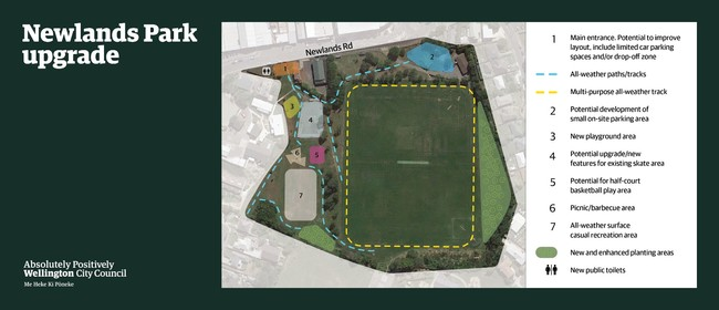 Newlands Park Upgrade: Community Drop-in Session