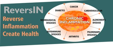 ReversIn - Reversing Inflammation to Help Chronic Disease