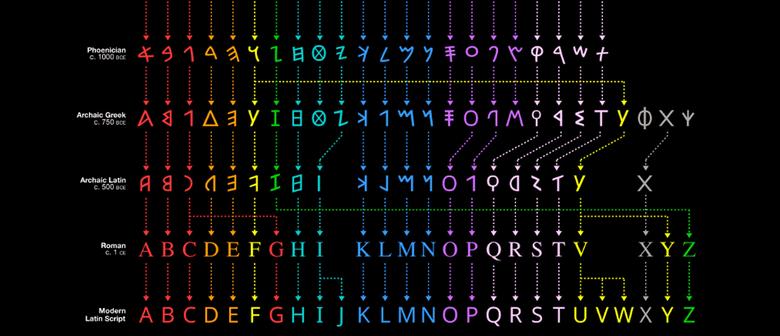 Edge of the Alphabet