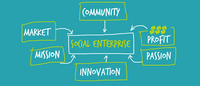 Business with a Purpose: Intro to Social Enterprise