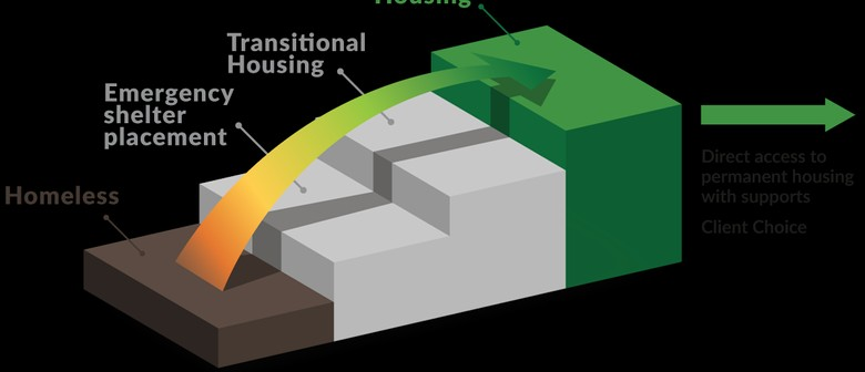 Seminar: Housing First in New Zealand