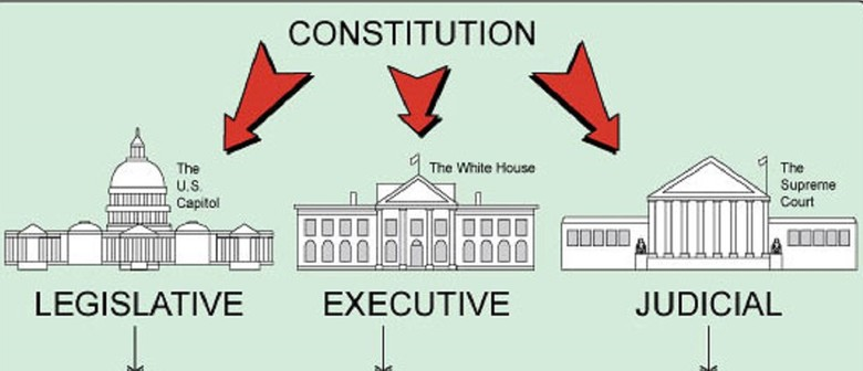 The United States Government and How It Got That Way