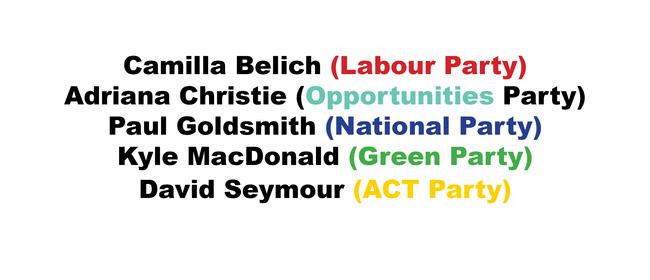 Epsom Electorate Candidates Meeting