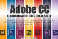 Adobe Photoshop – Beginners