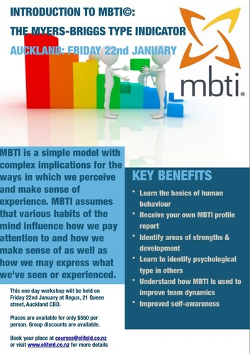 an introduction to the myers briggs type indicator The myers-briggs type indicator (mbti myers & mccaulley, 1985) is used at each stage of career assessment and career counseling based on jung's theory of.