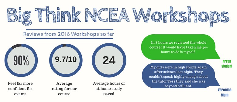 NCEA Exam Preparation Workshops for Level 1 & 2 NCEA