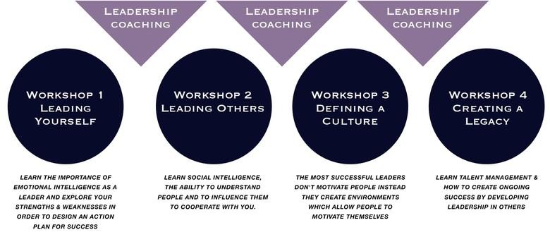 2017 New Zealand Leadership Programme